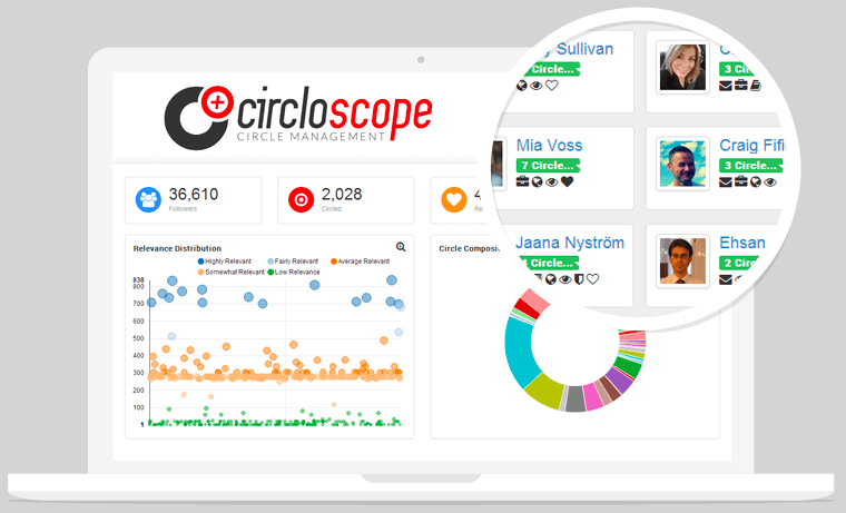 circloscope-google-tool